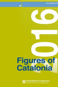 Barcelona Catalonia Presentation&Reasons to Invest