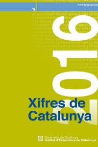 Barcelona Catalonia - Raons per a invertir